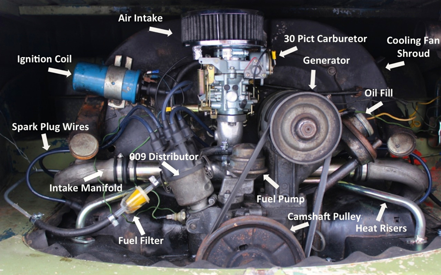 vw engine 101 i bought a bus rh iboughtabus com VW Beetle Engine Parts VW Engine Exploded View